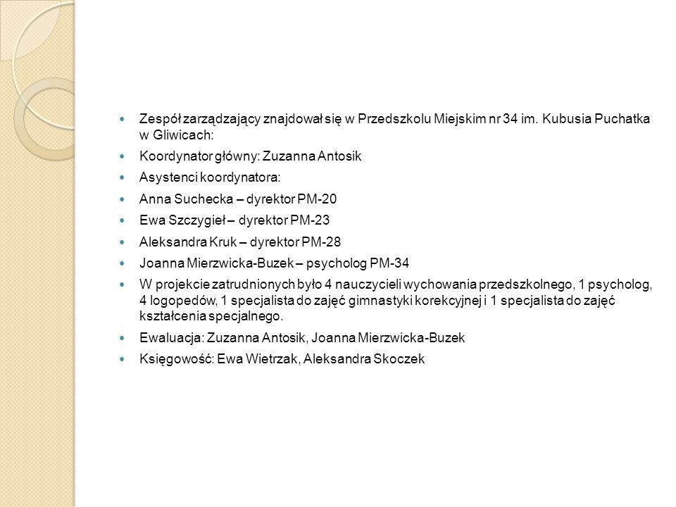 Zespół zarządzający znajdował się w Przedszkolu Miejskim nr 34 im. Kubusia Puchatka w Gliwicach: Koordynator główny: Zuzanna Antosik Asystenci koordyn
