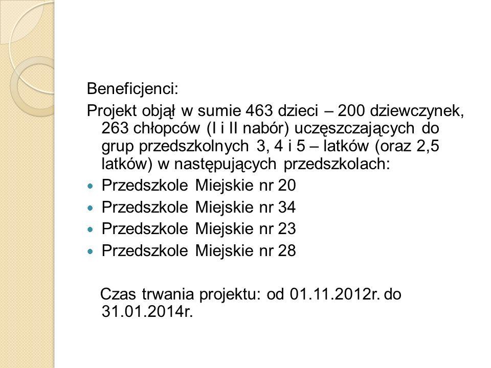 Cele projektu: wzrost dostępności do edukacji przedszkolnej poprzez utworzenie dodatkowych miejsc przedszkolnych dla (założono minimalną liczbę dzieci 80) 100 dzieci w wieku 3-5 lat (w tym 2,5-latki) oraz wyrównywanie szans edukacyjnych dla 283 dzieci z dysfunkcjami rozwojowymi w tym 3 dzieci niepełnosprawnych poprzez dodatkowe zajęcia specjalistyczne w 4 przedszkolach prowadzonych przez miasto Gliwice w okresie od 01.11.2012r.