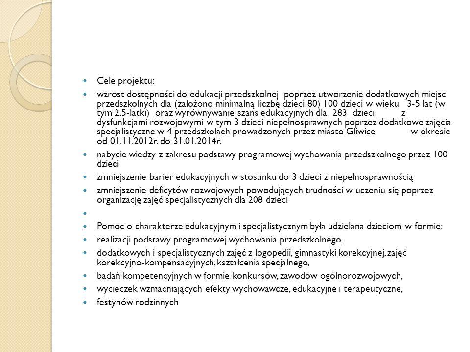 GENEZA PROJEKTU Projekt był odpowiedzią na zidentyfikowane problemy w mieście Gliwice: - nie wszystkie dzieci dostały się do przedszkoli w wyniku rekrutacji, - mały odsetek dzieci uczęszczający na zajęcia dodatkowe i specjalistyczne w niektórych przedszkolach na terenie miasta Gliwice - zwiększająca się ilość dysfunkcji u dziewczynek i chłopców takich jak: wady wymowy i postawy, zaburzenia emocjonalne, opóźnienia rozwoju psychomotorycznego, nadpobudliwość psychoruchowa, zaburzenia integracji sensorycznej, trudności w nawiązywaniu relacji społecznych.