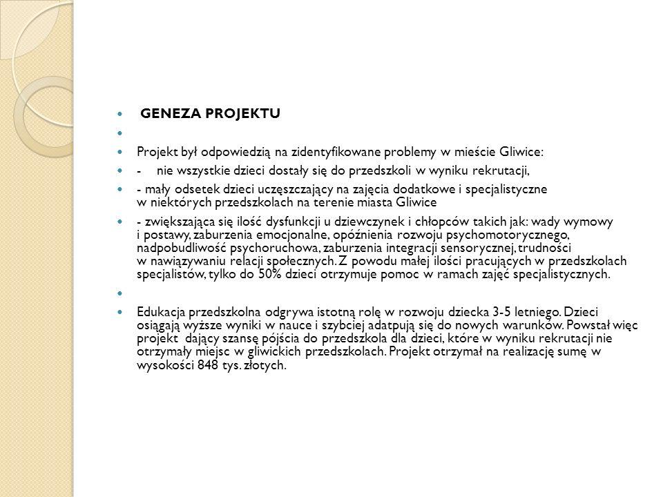 GENEZA PROJEKTU Projekt był odpowiedzią na zidentyfikowane problemy w mieście Gliwice: - nie wszystkie dzieci dostały się do przedszkoli w wyniku rekr