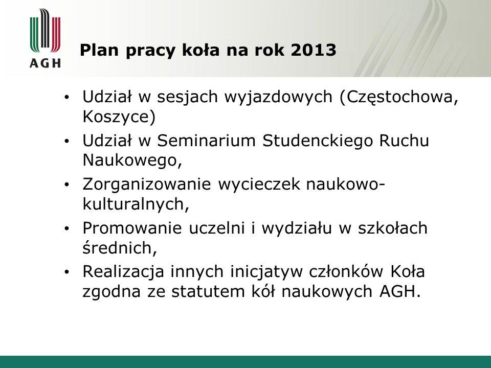 Plan pracy koła na rok 2013 Udział w sesjach wyjazdowych (Częstochowa, Koszyce) Udział w Seminarium Studenckiego Ruchu Naukowego, Zorganizowanie wycie