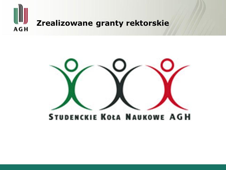 Zrealizowane granty rektorskie