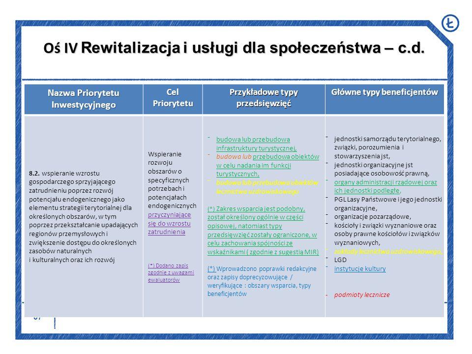 38 Nazwa Priorytetu Inwestycyjnego Cel Priorytetu Przykładowe typy przedsięwzięć Główne typy beneficjentów 9.1 inwestycje w infrastrukturę zdrowotną i społeczną, które przyczyniają się do rozwoju krajowego, regionalnego i lokalnego, zmniejszania nierówności w zakresie stanu zdrowia, promowanie włączenia społecznego poprzez lepszy dostęp do usług społecznych, kulturalnych i rekreacyjnych, oraz przejścia z usług instytucjonalnych na usługi na poziomie społeczności lokalnych Zwiększenie jakości i dostępności usług zdrowotnych i społecznych wsparcie obiektów ochrony zdrowia, w zakresie chorób układu krążenia, nowotworowych, układu kostno – stawowo – mięśniowego, układu oddechowego, psychicznych oraz specyficznych zdiagnozowanych potrzeb regionalnych.