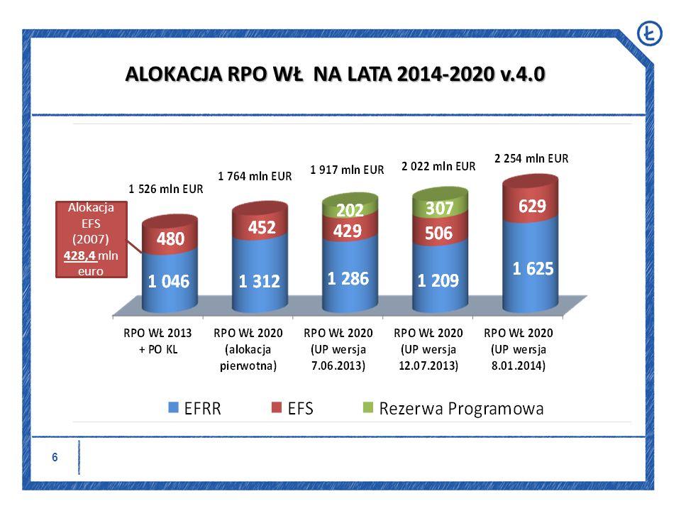 7 Regiony mniej rozwinięte Fundusz CELE TEMATYCZNE PROPOZYCJA KE (PROJEKT ROZPORZĄDZENIA OGÓLNEGO) UP Z 8 STYCZNIA 2014 R.