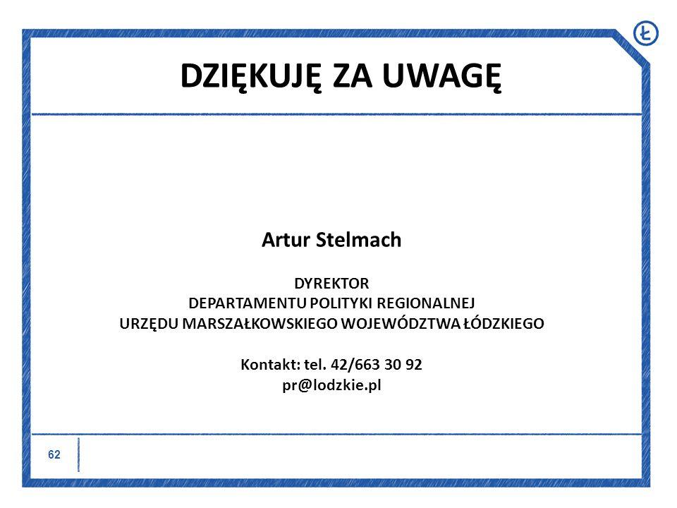 62 DZIĘKUJĘ ZA UWAGĘ Artur Stelmach DYREKTOR DEPARTAMENTU POLITYKI REGIONALNEJ URZĘDU MARSZAŁKOWSKIEGO WOJEWÓDZTWA ŁÓDZKIEGO Kontakt: tel.