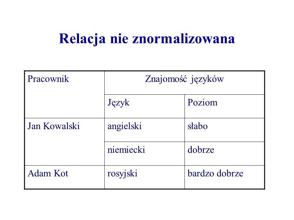 kluczem w prawej tabeli jest id usługi tabela nie jest w trzeciej postaci normalnej bo cena zależy funkcyjnie od zbioru: id usługi, strefa czasowa, kierunek