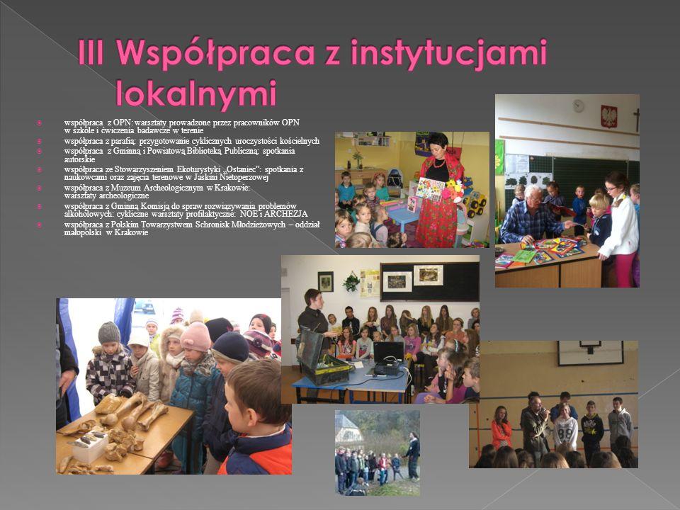 współpraca z OPN: warsztaty prowadzone przez pracowników OPN w szkole i ćwiczenia badawcze w terenie współpraca z parafią: przygotowanie cyklicznych u