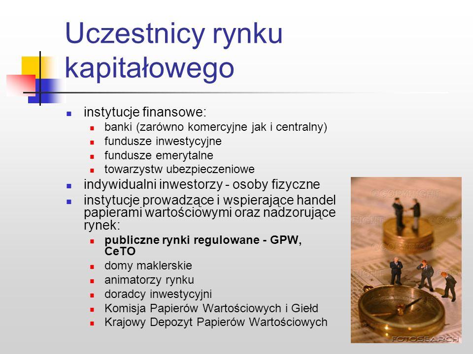 Inne instrumenty rynku kap. Prawo do akcji Prawa Poboru Waranty Certyfikaty Inwestycyjne Kontrakty terminowe Opcje