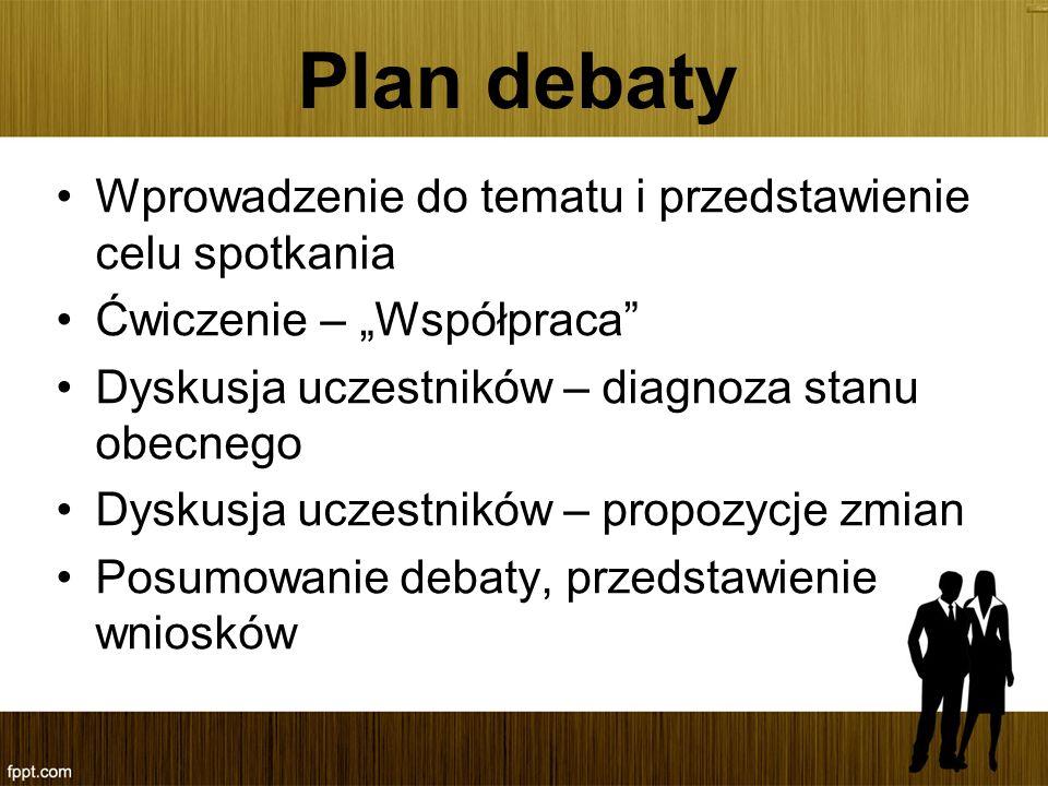 Plan debaty Wprowadzenie do tematu i przedstawienie celu spotkania Ćwiczenie – Współpraca Dyskusja uczestników – diagnoza stanu obecnego Dyskusja ucze