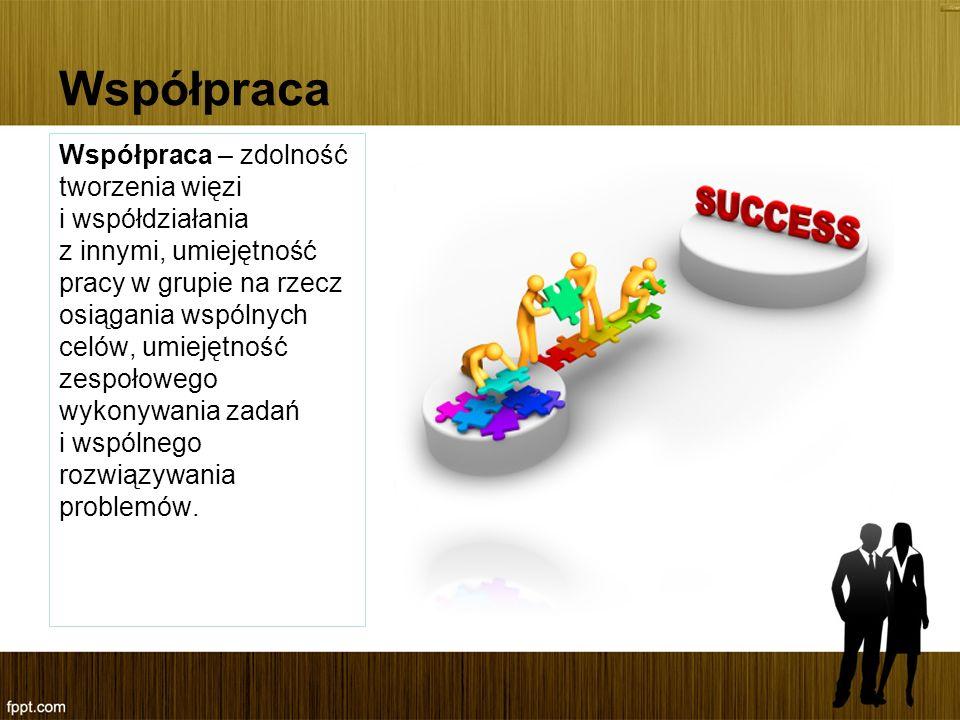 Współpraca Współpraca – zdolność tworzenia więzi i współdziałania z innymi, umiejętność pracy w grupie na rzecz osiągania wspólnych celów, umiejętność