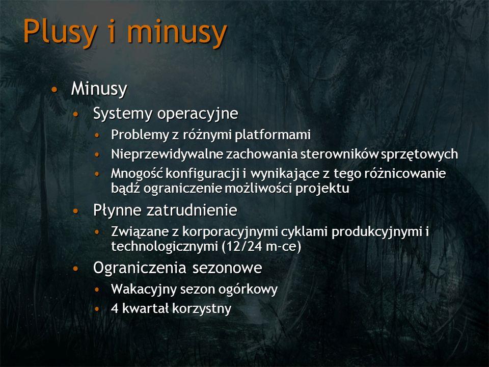 Plusy i minusy MinusyMinusy Systemy operacyjneSystemy operacyjne Problemy z różnymi platformamiProblemy z różnymi platformami Nieprzewidywalne zachowa