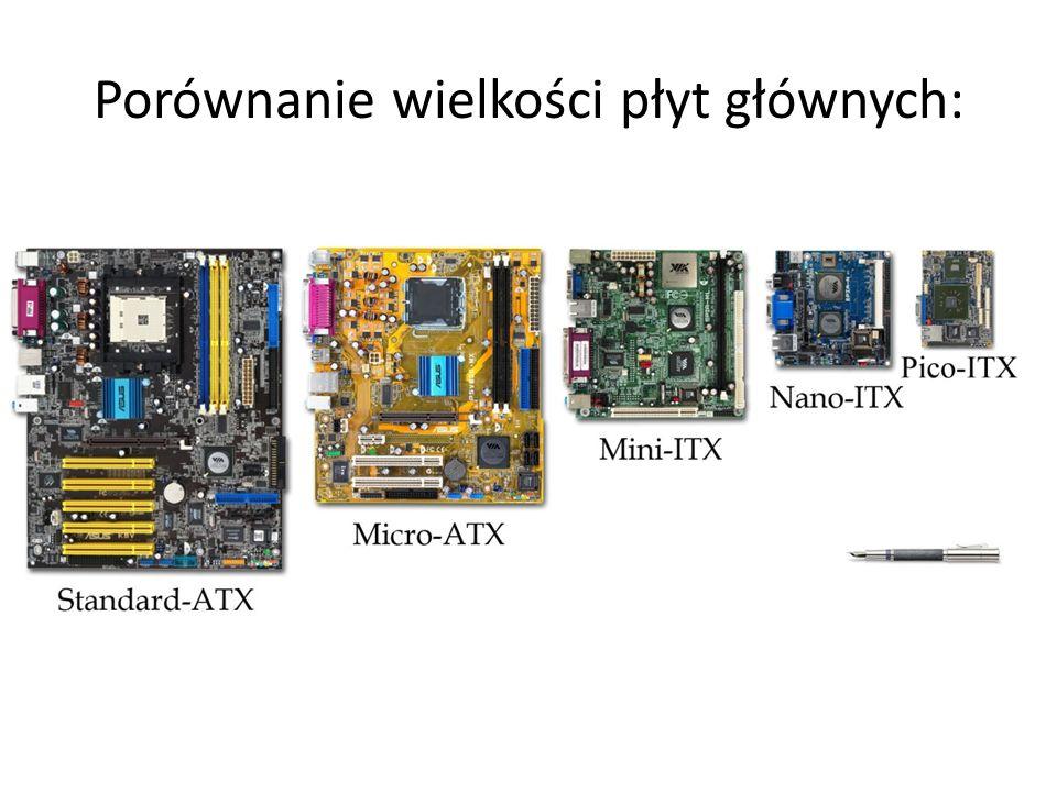 Sloty pamięci DDR: