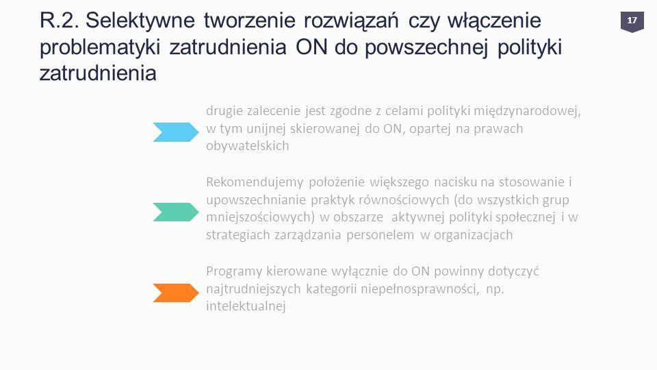 R.2. Selektywne tworzenie rozwiązań czy włączenie problematyki zatrudnienia ON do powszechnej polityki zatrudnienia drugie zalecenie jest zgodne z cel
