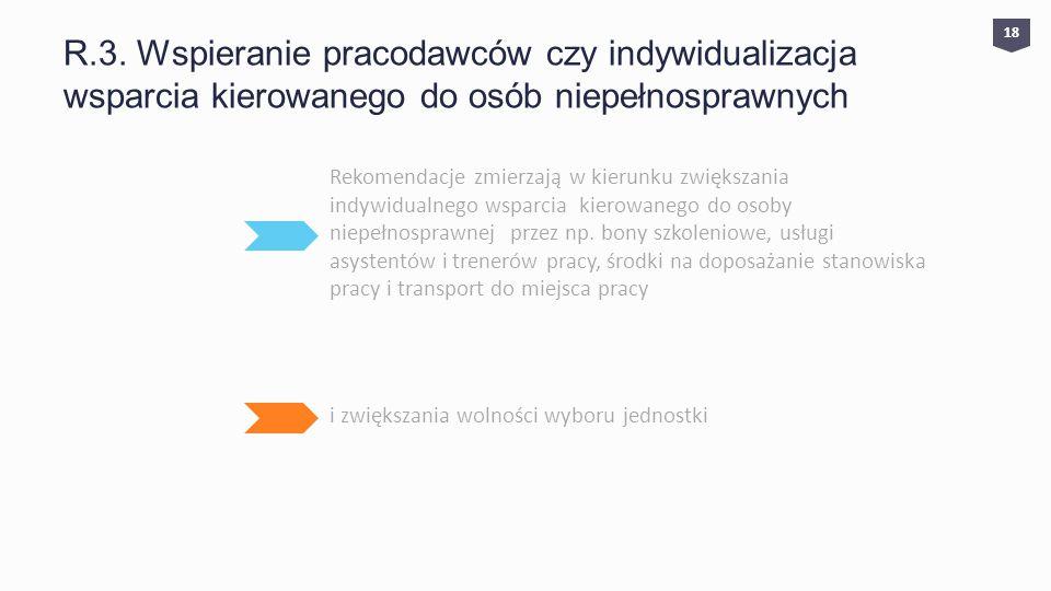 R.3. Wspieranie pracodawców czy indywidualizacja wsparcia kierowanego do osób niepełnosprawnych Rekomendacje zmierzają w kierunku zwiększania indywidu