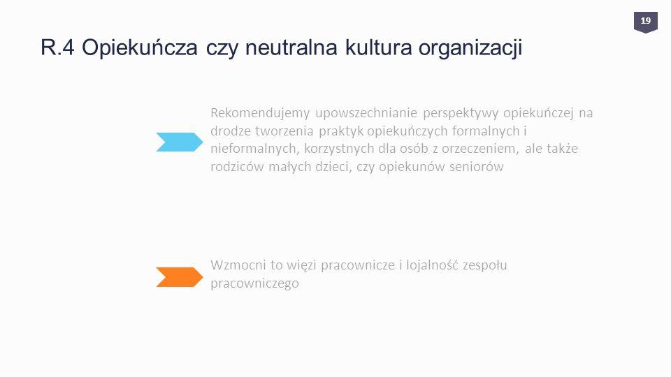 R.4 Opiekuńcza czy neutralna kultura organizacji Rekomendujemy upowszechnianie perspektywy opiekuńczej na drodze tworzenia praktyk opiekuńczych formal