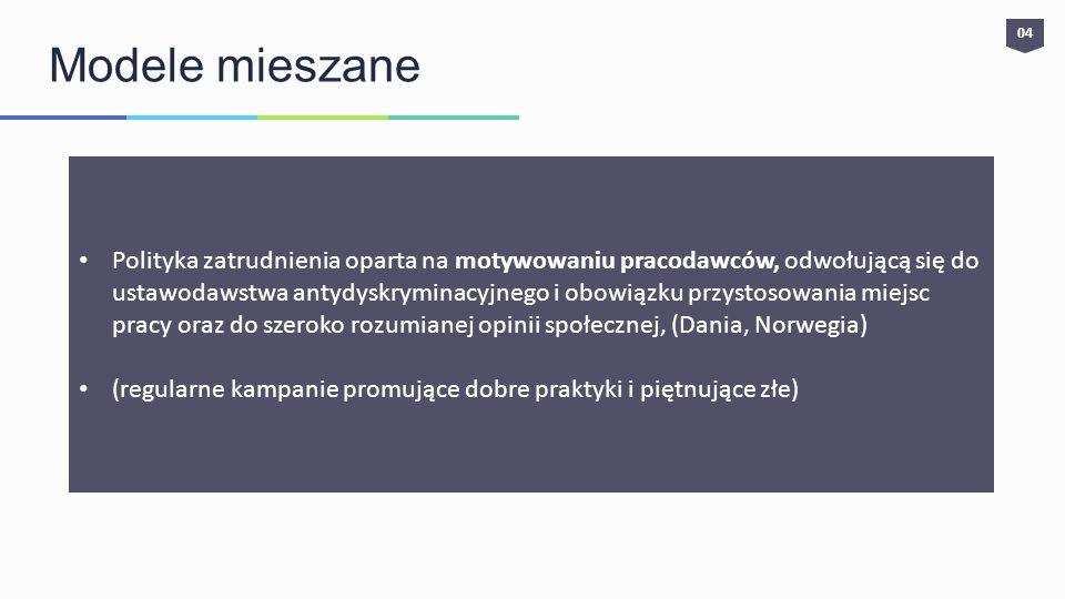 Dwa etapy badawcze projektu Studia przypadków firm/instytucji polskich (10) i w innych krajach europejskich(10) z wzorcowymi programami zatrudniania ON, mogących stanowić dobre przykłady dla innych pracodawców (realizacja HRK S.A.) Ankieta bezpośrednia /telefoniczna z pracodawcami (100) z otwartego rynku pracy z dobrymi praktykami w zatrudnianiu ON i 30 wywiadów swobodnych 05