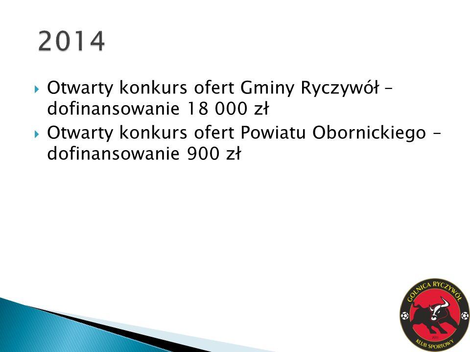 Otwarty konkurs ofert Gminy Ryczywół – dofinansowanie 18 000 zł Otwarty konkurs ofert Powiatu Obornickiego – dofinansowanie 900 zł