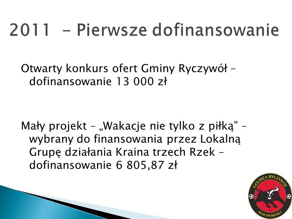 Otwarty konkurs ofert Gminy Ryczywół – dofinansowanie 13 000 zł Mały projekt – Wakacje nie tylko z piłką – wybrany do finansowania przez Lokalną Grupę