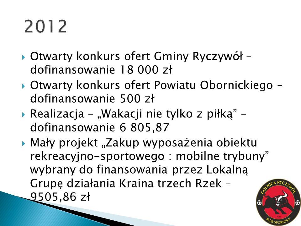 Otwarty konkurs ofert Gminy Ryczywół – dofinansowanie 18 000 zł Otwarty konkurs ofert Powiatu Obornickiego – dofinansowanie 500 zł Realizacja – Wakacj