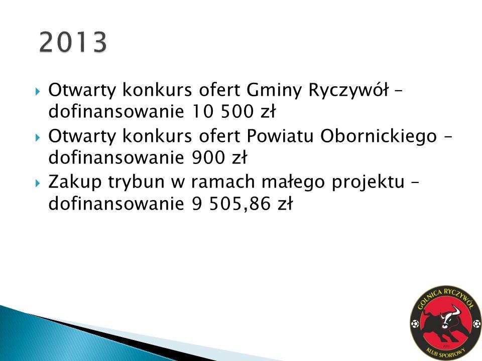Otwarty konkurs ofert Gminy Ryczywół – dofinansowanie 10 500 zł Otwarty konkurs ofert Powiatu Obornickiego – dofinansowanie 900 zł Zakup trybun w rama