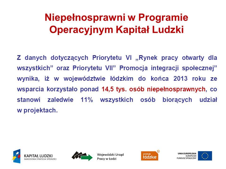 Z danych dotyczących Priorytetu VI Rynek pracy otwarty dla wszystkich oraz Priorytetu VII Promocja integracji społecznej wynika, iż w województwie łód