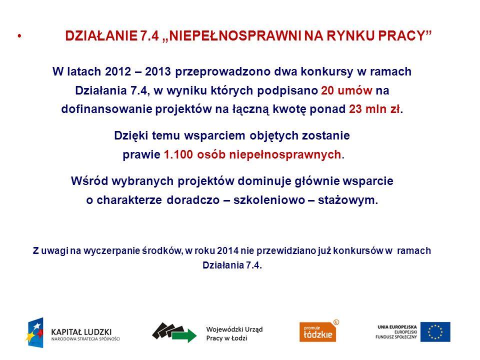 DZIAŁANIE 7.4 NIEPEŁNOSPRAWNI NA RYNKU PRACY W latach 2012 – 2013 przeprowadzono dwa konkursy w ramach Działania 7.4, w wyniku których podpisano 20 um