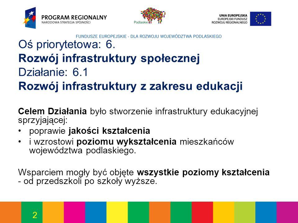 2 Oś priorytetowa: 6. Rozwój infrastruktury społecznej Działanie: 6.1 Rozwój infrastruktury z zakresu edukacji Celem Działania było stworzenie infrast