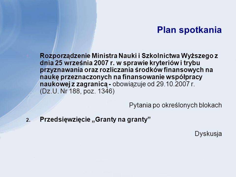 1.Podstawy prawne 2. Wysokość dofinansowania 3. Procedura rozpatrywania wniosku 4.