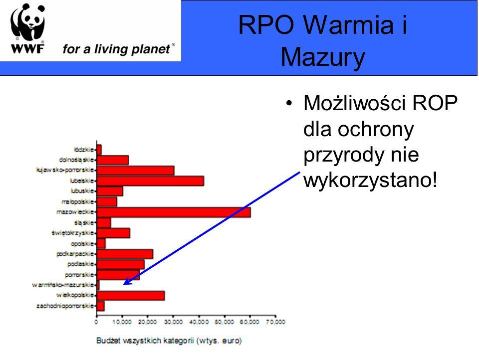 RPO Warmia i Mazury Możliwości ROP dla ochrony przyrody nie wykorzystano!