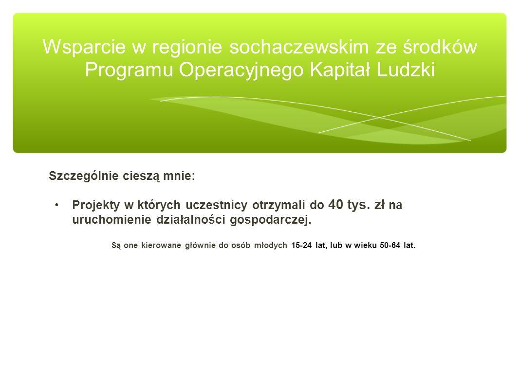 Szczególnie cieszą mnie: Projekty w których uczestnicy otrzymali do 40 tys. zł na uruchomienie działalności gospodarczej. Są one kierowane głównie do
