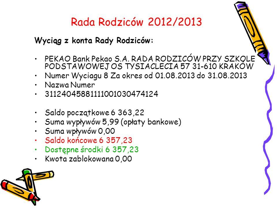 Rada Rodziców 2012/2013 Wyciąg z konta Rady Rodziców: PEKAO Bank Pekao S.A.