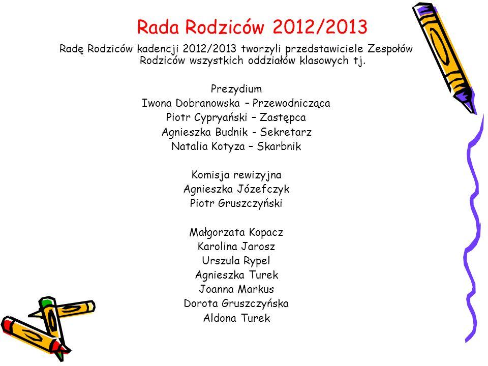 Rada Rodziców 2012/2013 Radę Rodziców kadencji 2012/2013 tworzyli przedstawiciele Zespołów Rodziców wszystkich oddziałów klasowych tj.