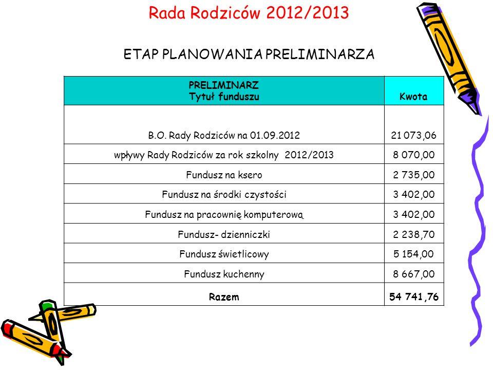 Rada Rodziców 2012/2013 ETAP PLANOWANIA PRELIMINARZA PRELIMINARZ Tytuł funduszuKwota B.O.