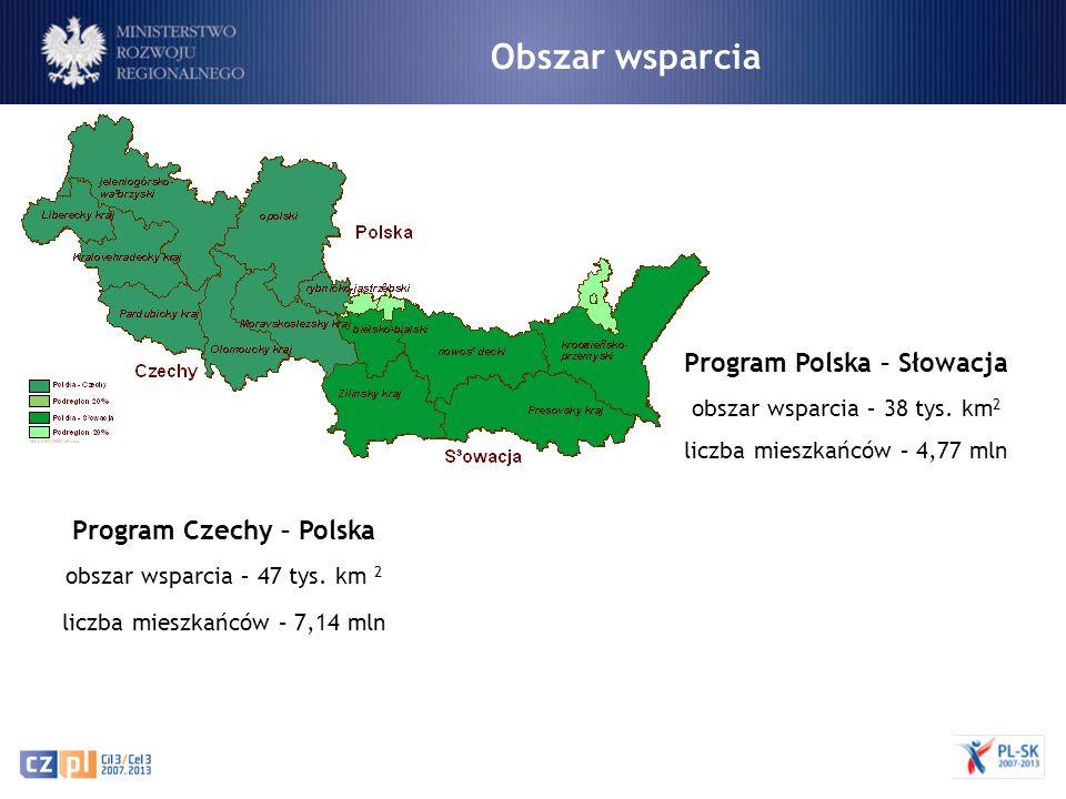 Obszar wsparcia Program Polska – Słowacja obszar wsparcia – 38 tys. km 2 liczba mieszkańców – 4,77 mln Program Czechy – Polska obszar wsparcia – 47 ty