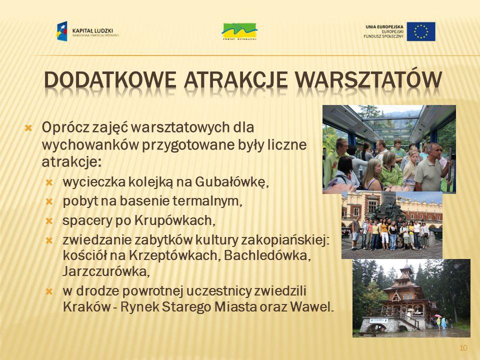 Oprócz zajęć warsztatowych dla wychowanków przygotowane były liczne atrakcje: wycieczka kolejką na Gubałówkę, pobyt na basenie termalnym, spacery po K