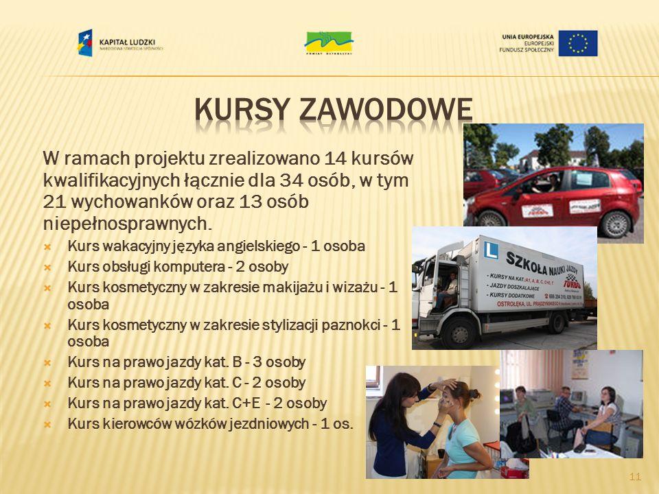 W ramach projektu zrealizowano 14 kursów kwalifikacyjnych łącznie dla 34 osób, w tym 21 wychowanków oraz 13 osób niepełnosprawnych. Kurs wakacyjny jęz