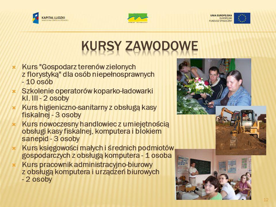 Kurs Gospodarz terenów zielonych z florystyką dla osób niepełnosprawnych - 10 osób Szkolenie operatorów koparko-ładowarki kl.