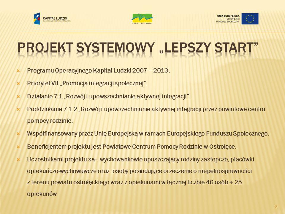 Programu Operacyjnego Kapitał Ludzki 2007 – 2013. Priorytet VII Promocja integracji społecznej. Działanie 7.1 Rozwój i upowszechnianie aktywnej integr