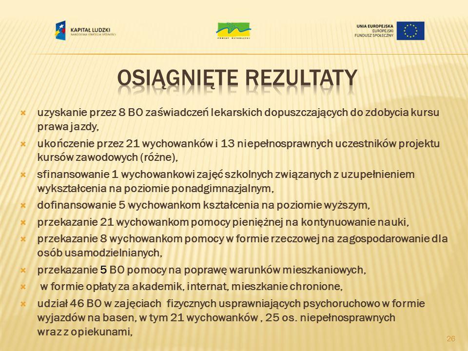 uzyskanie przez 8 BO zaświadczeń lekarskich dopuszczających do zdobycia kursu prawa jazdy, ukończenie przez 21 wychowanków i 13 niepełnosprawnych ucze