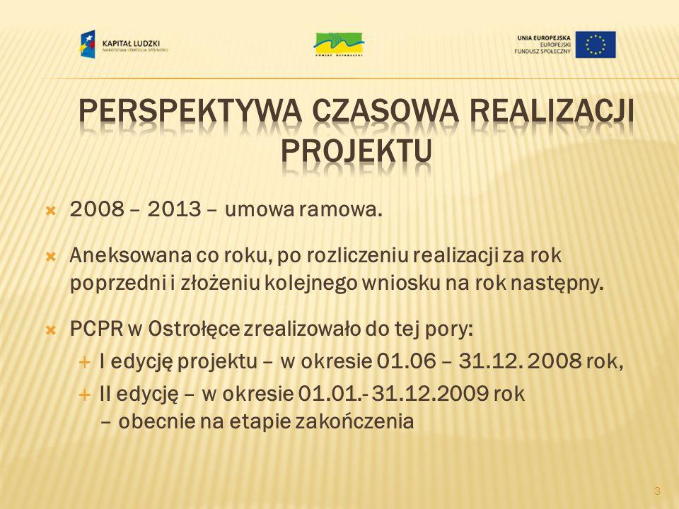 2008 – 2013 – umowa ramowa. Aneksowana co roku, po rozliczeniu realizacji za rok poprzedni i złożeniu kolejnego wniosku na rok następny. PCPR w Ostroł