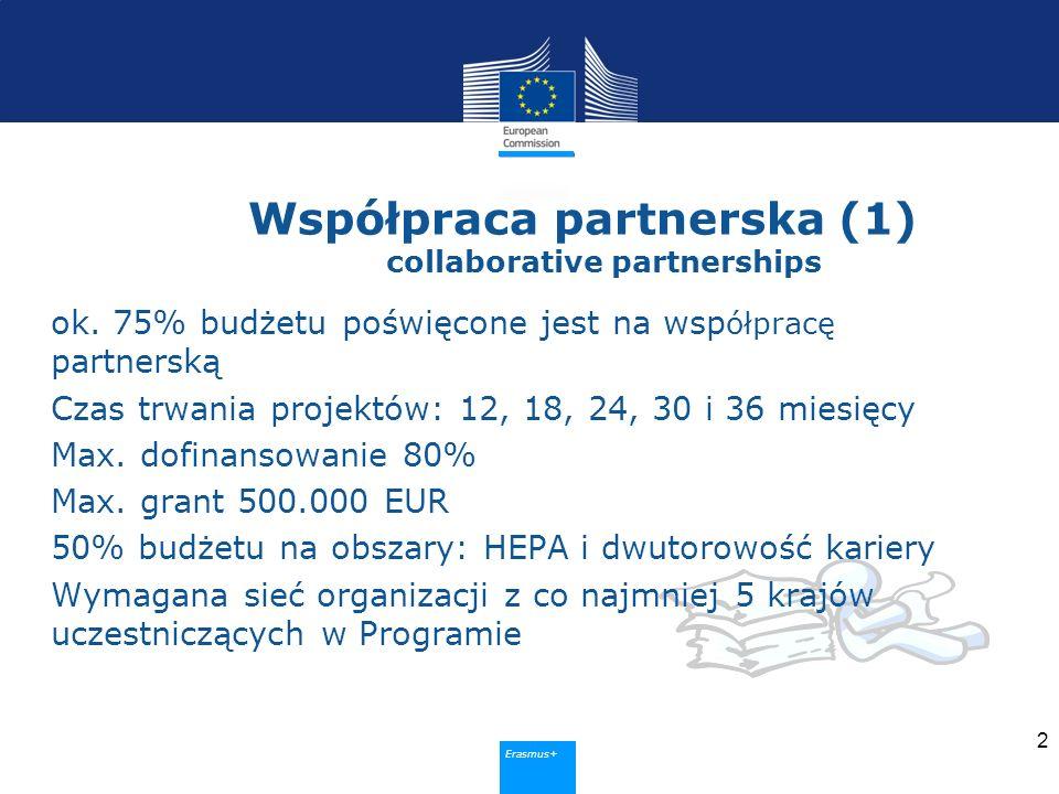 Erasmus+ Współpraca partnerska (1) collaborative partnerships ok. 75% budżetu poświęcone jest na wsp ółpracę partnerską Czas trwania projektów: 12, 18