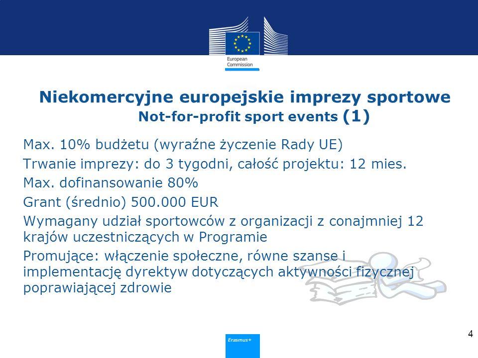 Erasmus+ Niekomercyjne europejskie imprezy sportowe Not-for-profit sport events (1) Max. 10% budżetu (wyraźne życzenie Rady UE) Trwanie imprezy: do 3