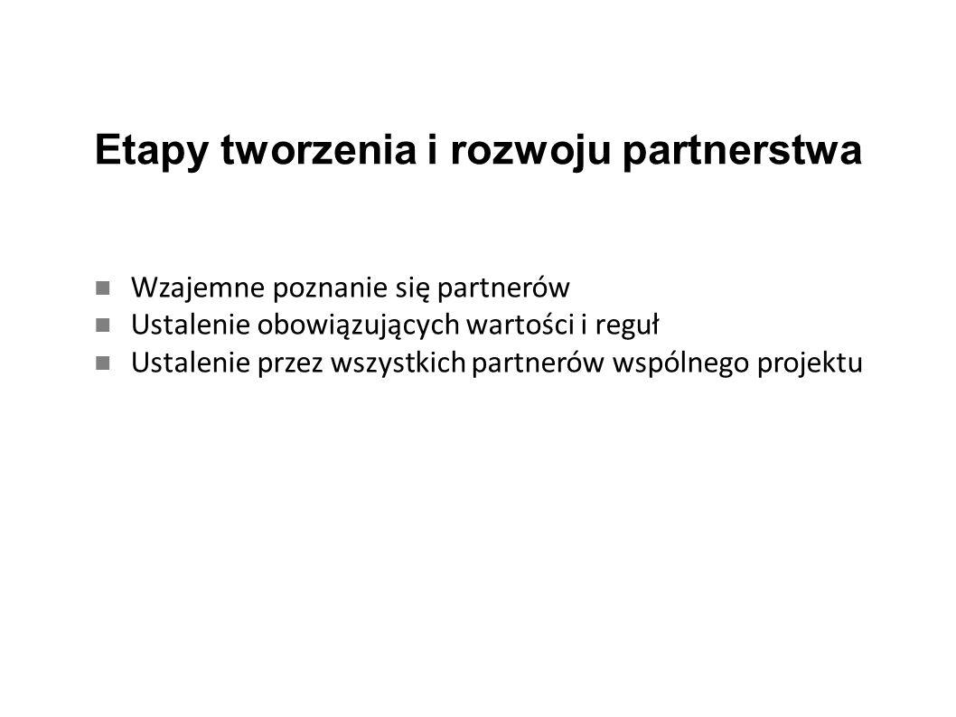 Etapy tworzenia i rozwoju partnerstwa 3.Spotkania grupy partnerskiej: Wzajemne poznanie się partnerów Ustalenie obowiązujących wartości i reguł Ustale