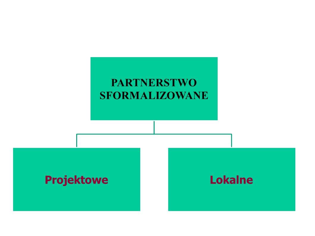 PARTNERSTWO SFORMALIZOWANE ProjektoweLokalne