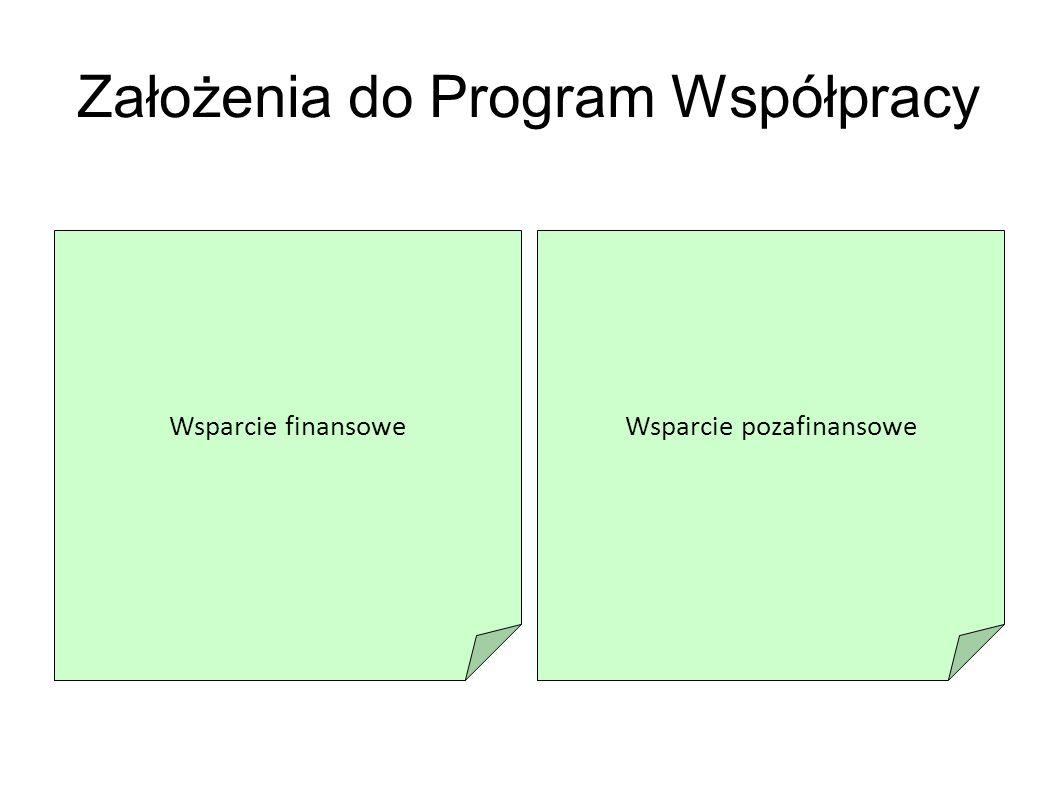 Założenia do Program Współpracy Wsparcie finansoweWsparcie pozafinansowe