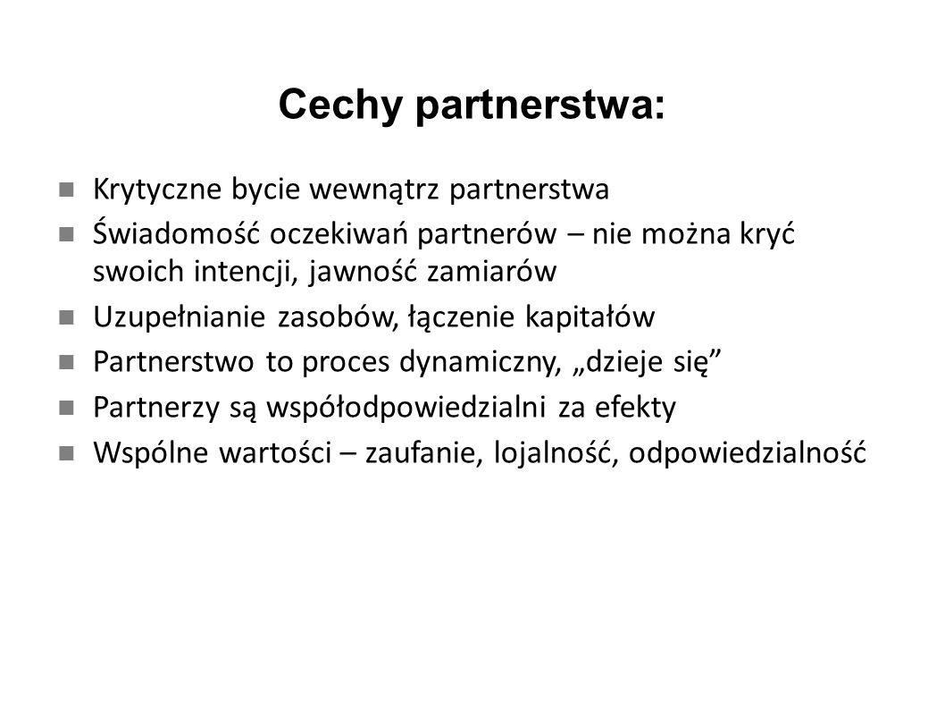 Cechy partnerstwa: Krytyczne bycie wewnątrz partnerstwa Świadomość oczekiwań partnerów – nie można kryć swoich intencji, jawność zamiarów Uzupełnianie