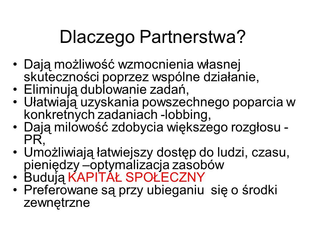 Dlaczego Partnerstwa? Dają możliwość wzmocnienia własnej skuteczności poprzez wspólne działanie, Eliminują dublowanie zadań, Ułatwiają uzyskania powsz