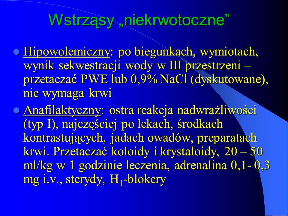 Wstrząsy niekrwotoczne Hipowolemiczny: po biegunkach, wymiotach, wynik sekwestracji wody w III przestrzeni – przetaczać PWE lub 0,9% NaCl (dyskutowane), nie wymaga krwi Hipowolemiczny: po biegunkach, wymiotach, wynik sekwestracji wody w III przestrzeni – przetaczać PWE lub 0,9% NaCl (dyskutowane), nie wymaga krwi Anafilaktyczny: ostra reakcja nadwrażliwości (typ I), najczęściej po lekach, środkach kontrastujących, jadach owadów, preparatach krwi.