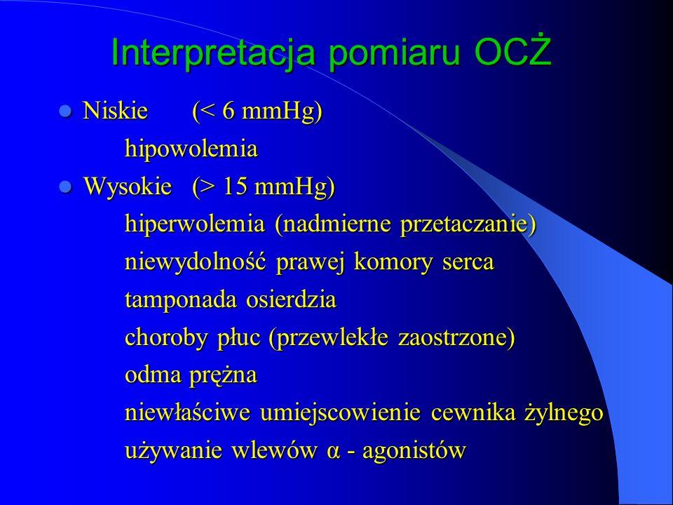 Interpretacja pomiaru OCŻ Niskie (< 6 mmHg) Niskie (< 6 mmHg)hipowolemia Wysokie (> 15 mmHg) Wysokie (> 15 mmHg) hiperwolemia (nadmierne przetaczanie) niewydolność prawej komory serca tamponada osierdzia choroby płuc (przewlekłe zaostrzone) odma prężna niewłaściwe umiejscowienie cewnika żylnego używanie wlewów α - agonistów