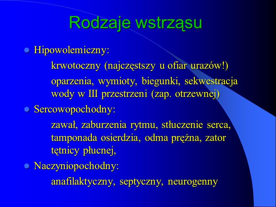 Rodzaje wstrząsu Hipowolemiczny: Hipowolemiczny: krwotoczny (najczęstszy u ofiar urazów!) oparzenia, wymioty, biegunki, sekwestracja wody w III przestrzeni (zap.